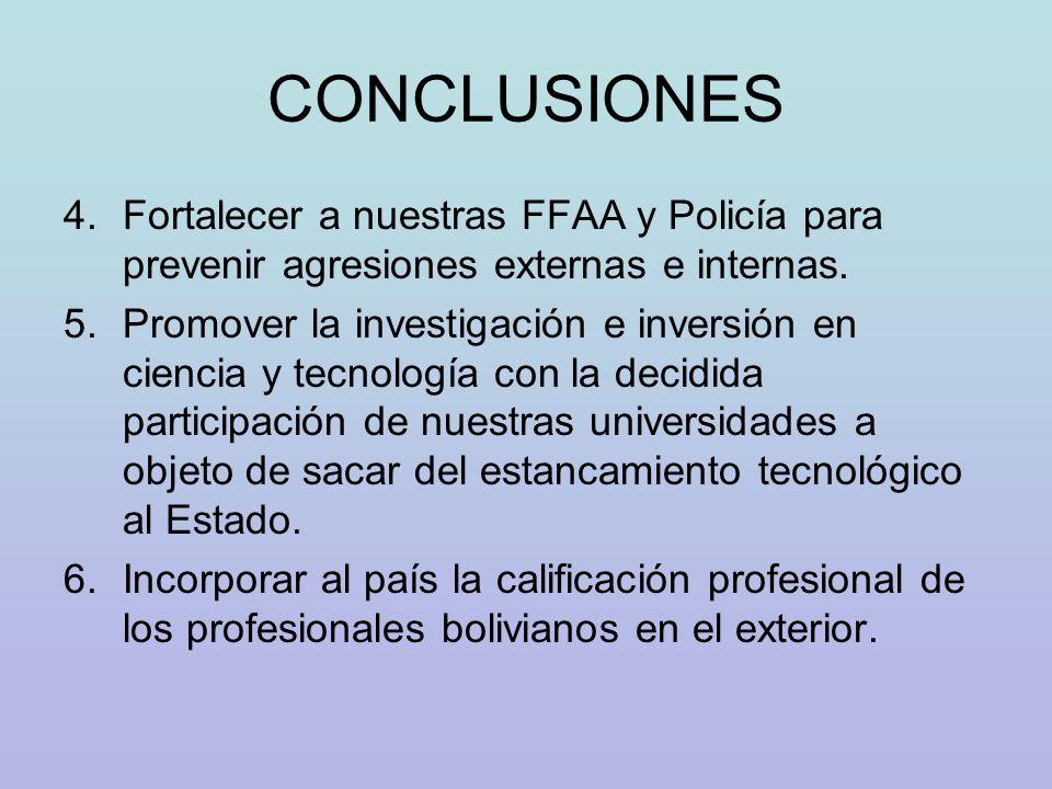 CONCLUSIONES Fortalecer a nuestras FFAA y Policía para prevenir agresiones externas e internas.