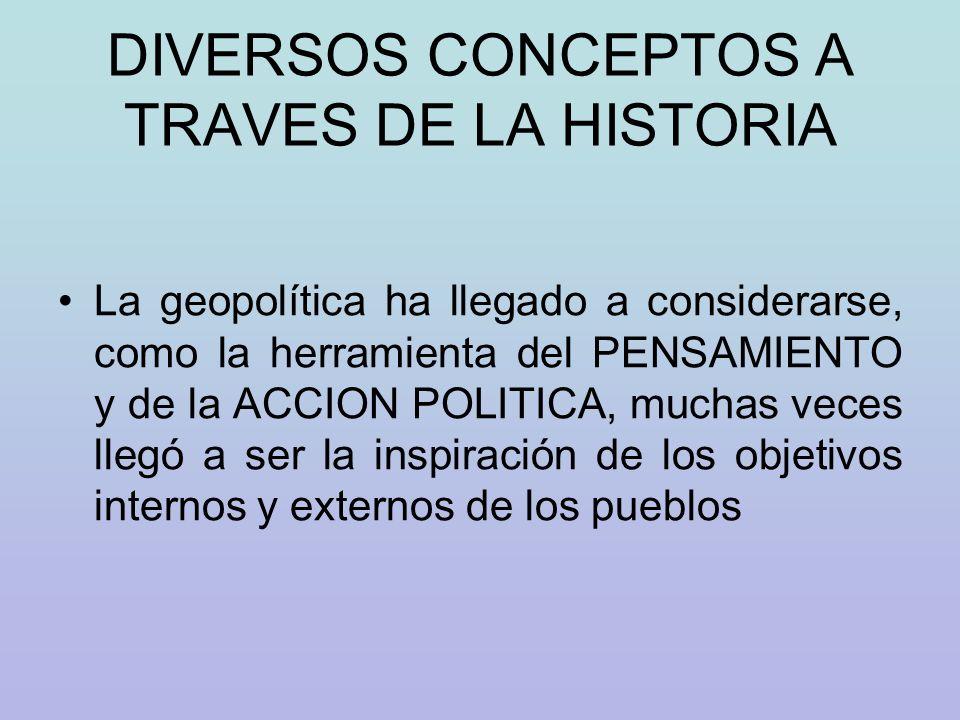 DIVERSOS CONCEPTOS A TRAVES DE LA HISTORIA