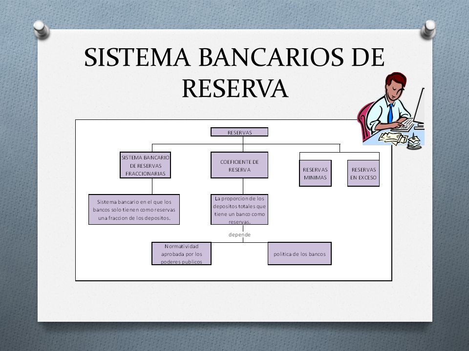 SISTEMA BANCARIOS DE RESERVA
