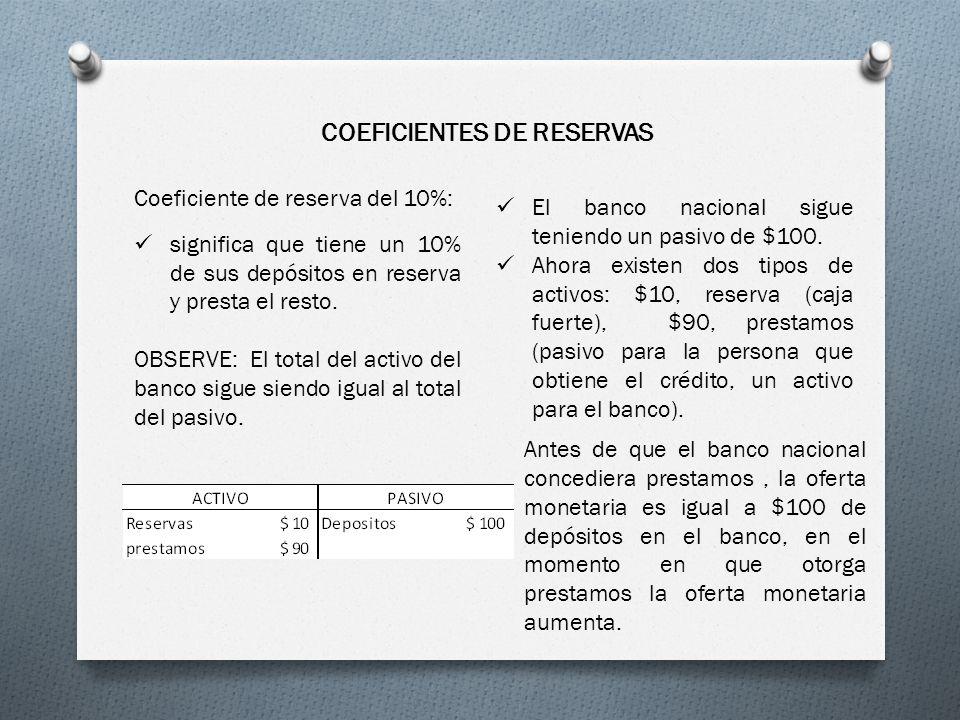 COEFICIENTES DE RESERVAS