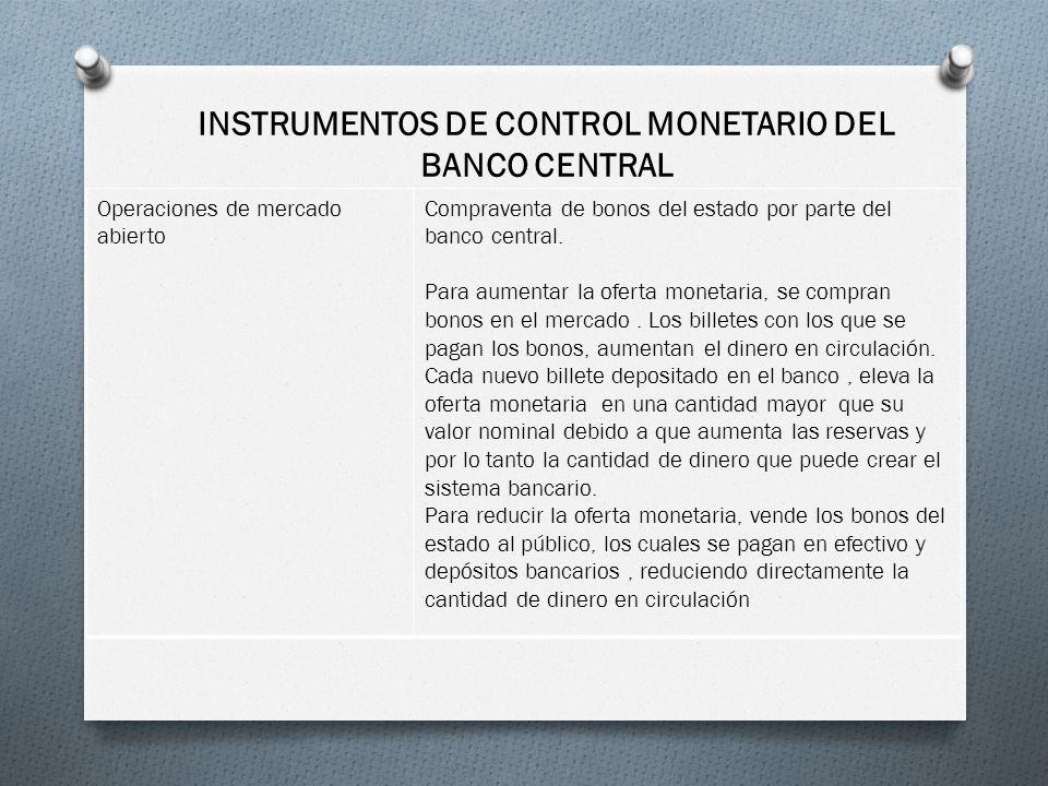 INSTRUMENTOS DE CONTROL MONETARIO DEL BANCO CENTRAL