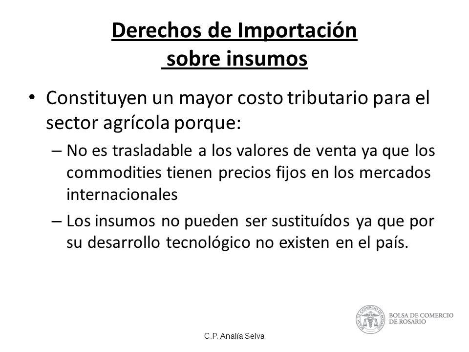 Derechos de Importación sobre insumos