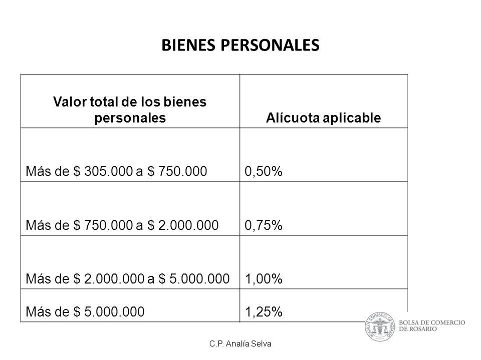 Valor total de los bienes personales