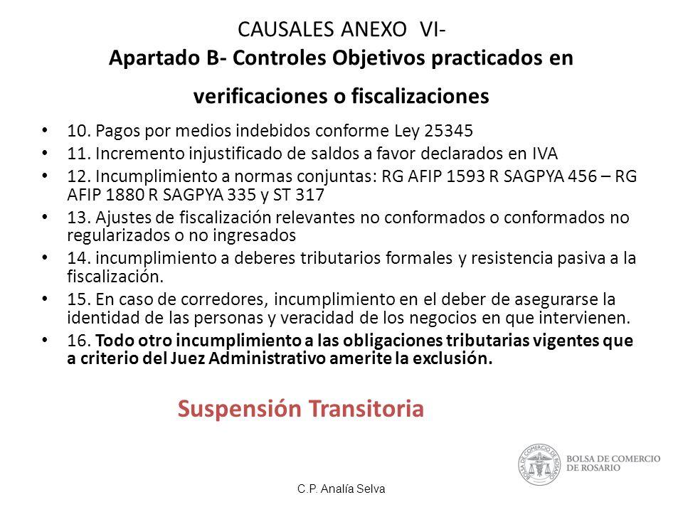 CAUSALES ANEXO VI- Apartado B- Controles Objetivos practicados en verificaciones o fiscalizaciones