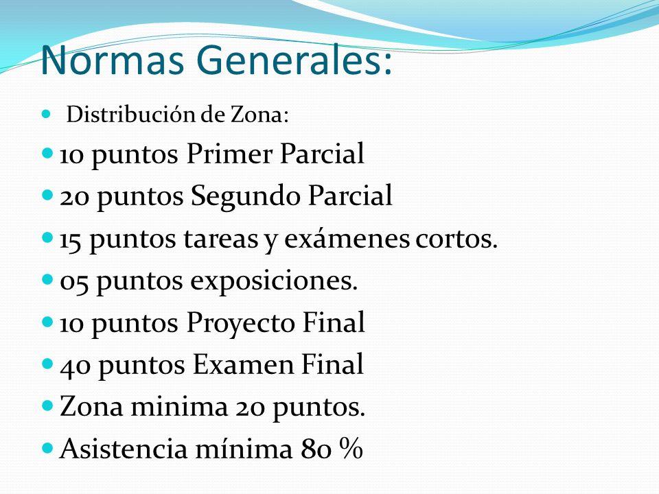 Normas Generales: 10 puntos Primer Parcial 20 puntos Segundo Parcial