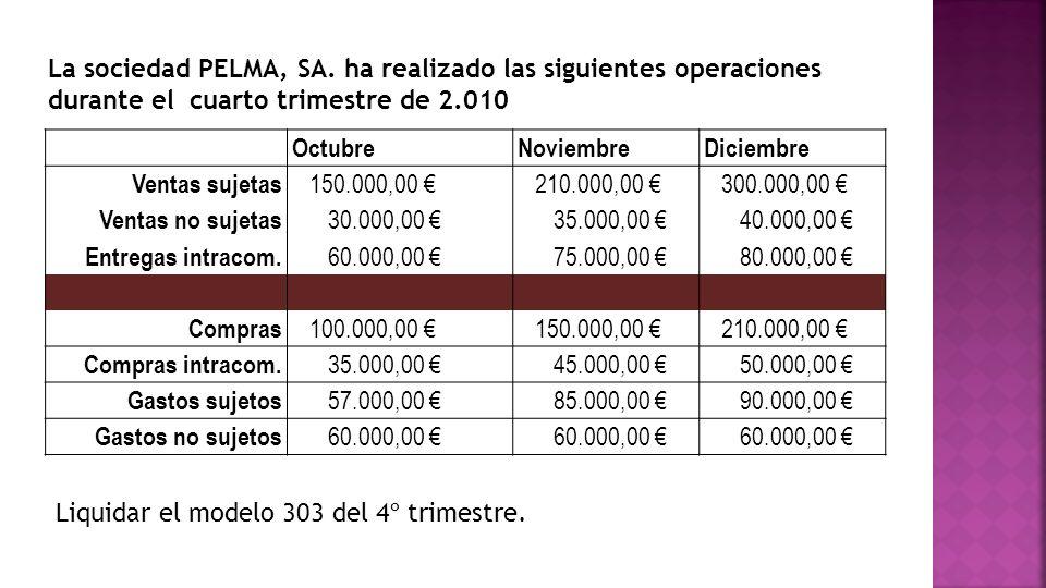 La sociedad PELMA, SA. ha realizado las siguientes operaciones durante el cuarto trimestre de 2.010