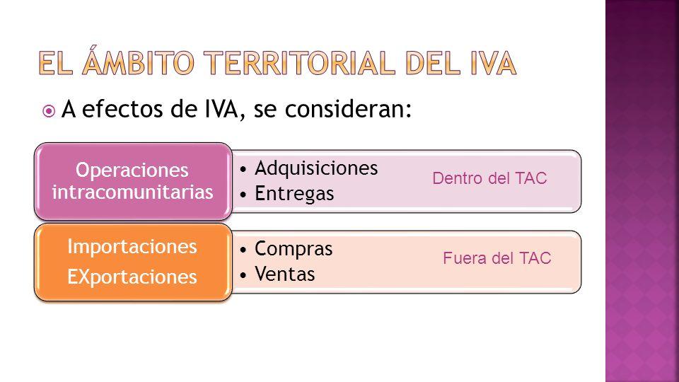 El ámbito territorial del iva