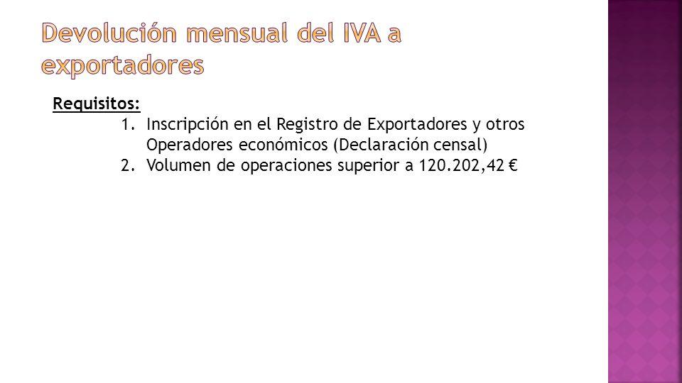 Devolución mensual del IVA a exportadores