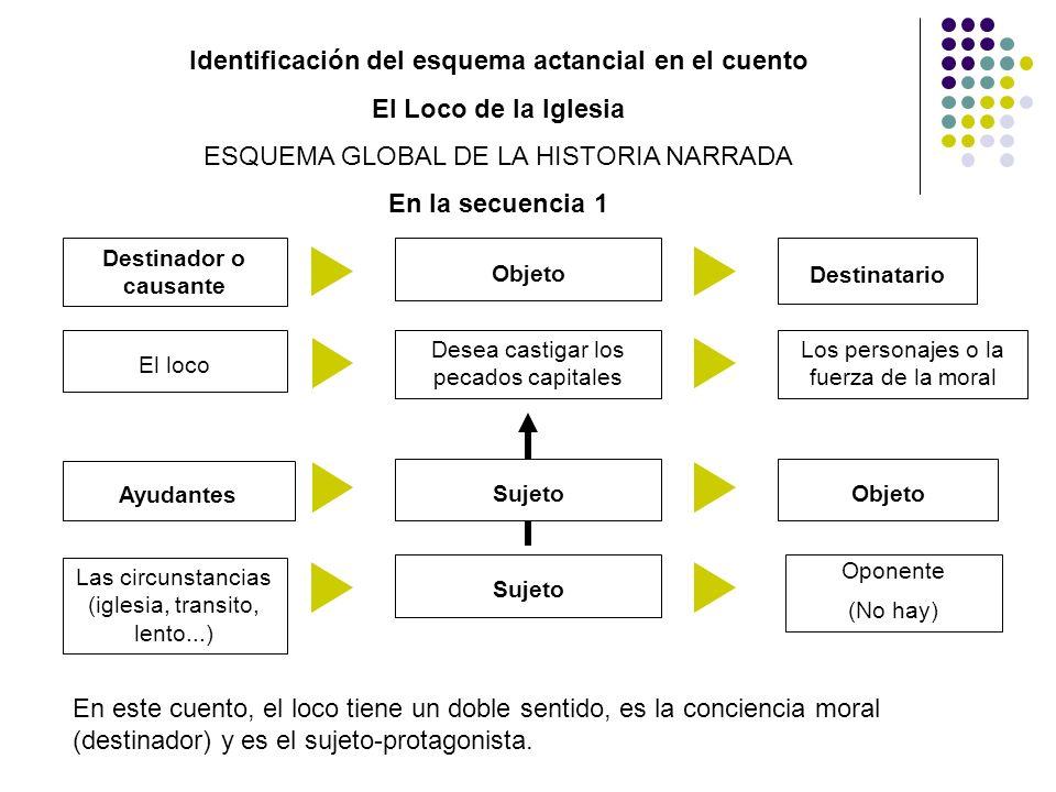 Identificación del esquema actancial en el cuento