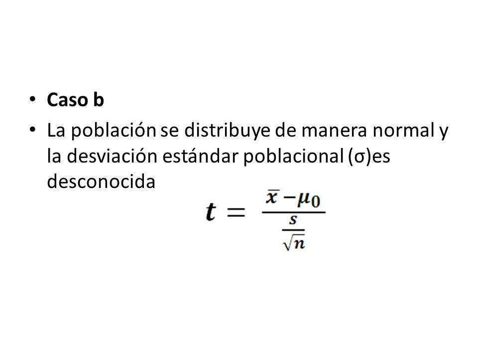 Caso b La población se distribuye de manera normal y la desviación estándar poblacional (σ)es desconocida.