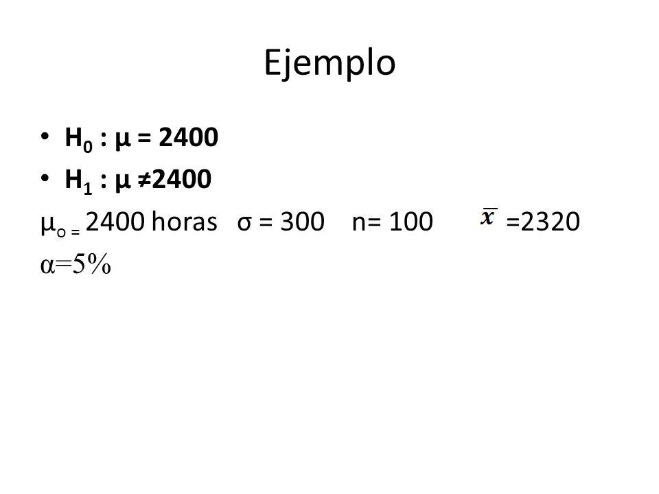 Ejemplo H0 : μ = 2400 H1 : μ ≠2400 µo = 2400 horas σ = 300 n= 100 =2320 α=5%