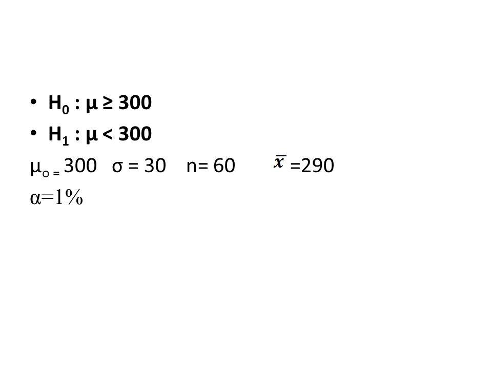 H0 : µ ≥ 300 H1 : µ < 300 µo = 300 σ = 30 n= 60 =290 α=1%
