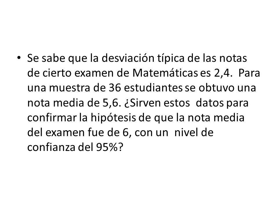Se sabe que la desviación típica de las notas de cierto examen de Matemáticas es 2,4.