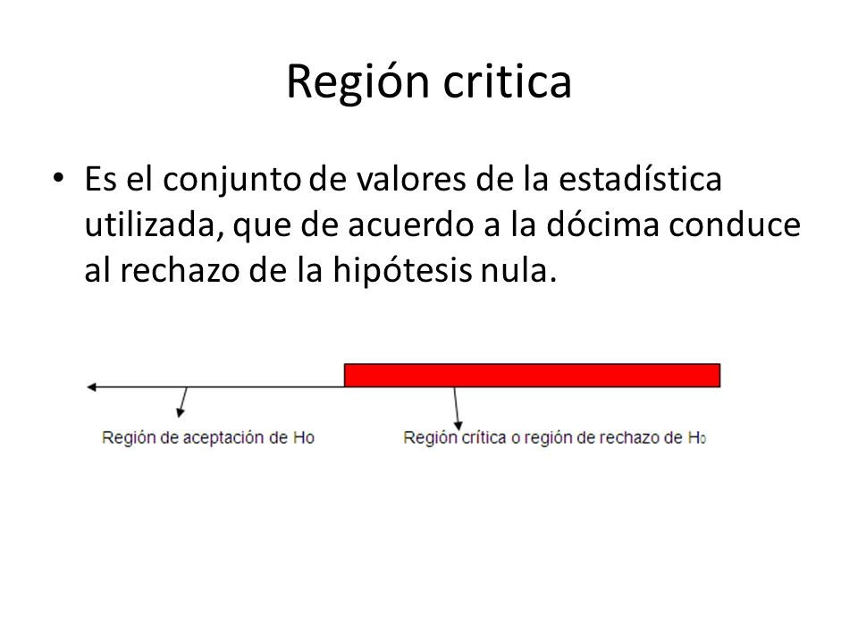 Región critica Es el conjunto de valores de la estadística utilizada, que de acuerdo a la dócima conduce al rechazo de la hipótesis nula.