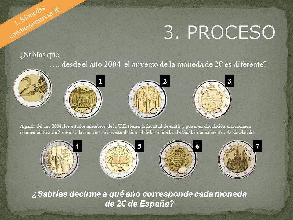 ¿Sabrías decirme a qué año corresponde cada moneda de 2€ de España