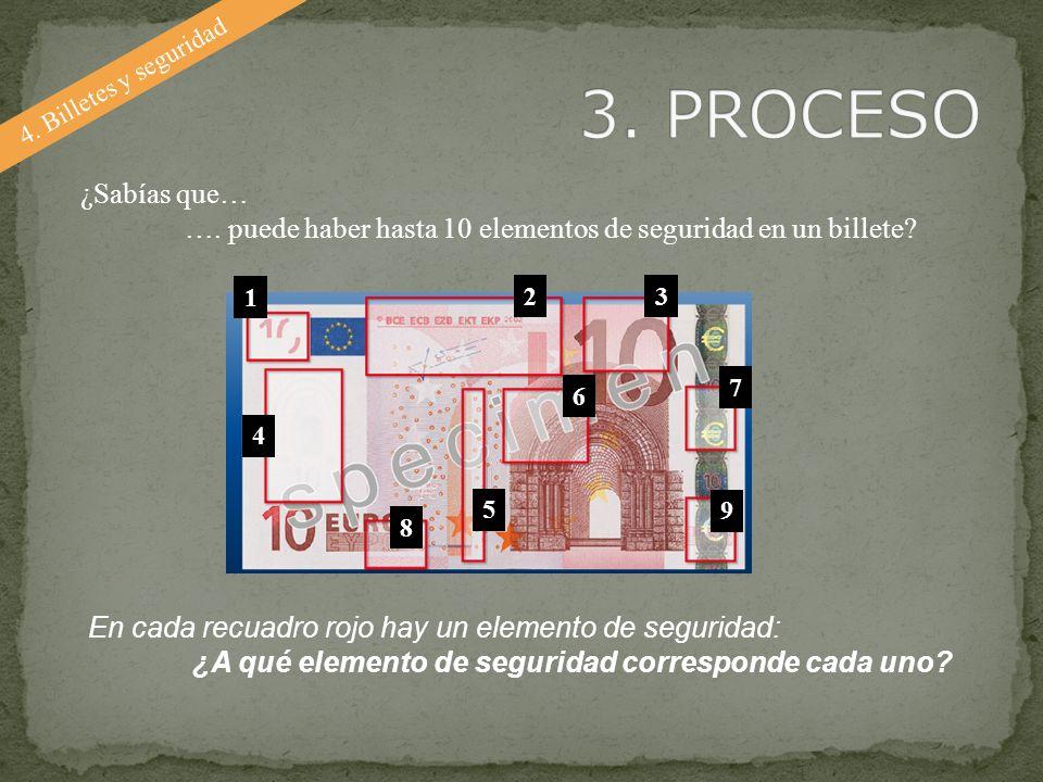 3. PROCESO 4. Billetes y seguridad. ¿Sabías que… …. puede haber hasta 10 elementos de seguridad en un billete