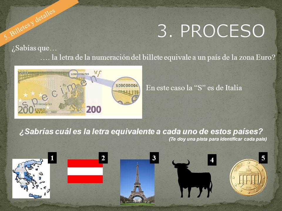3. PROCESO 5. Billetes y detalles. ¿Sabías que… …. la letra de la numeración del billete equivale a un país de la zona Euro