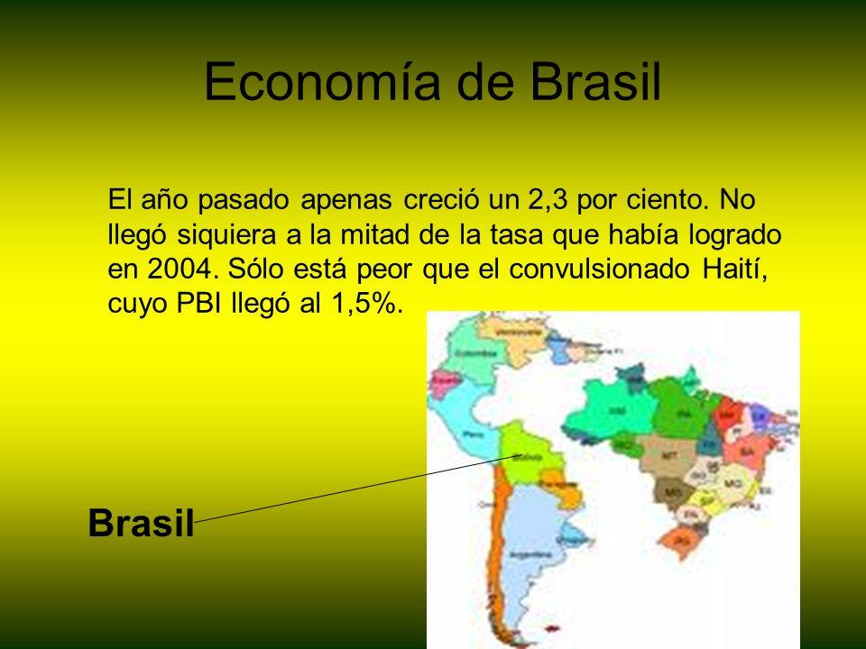 Economía de Brasil Brasil