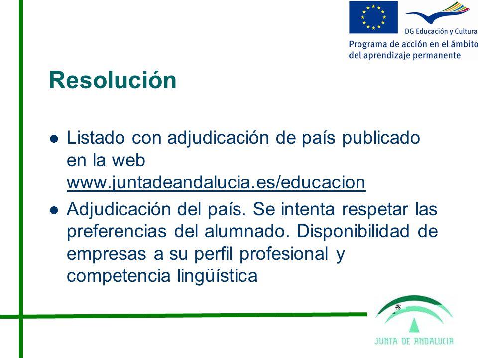 Resolución Listado con adjudicación de país publicado en la web www.juntadeandalucia.es/educacion.