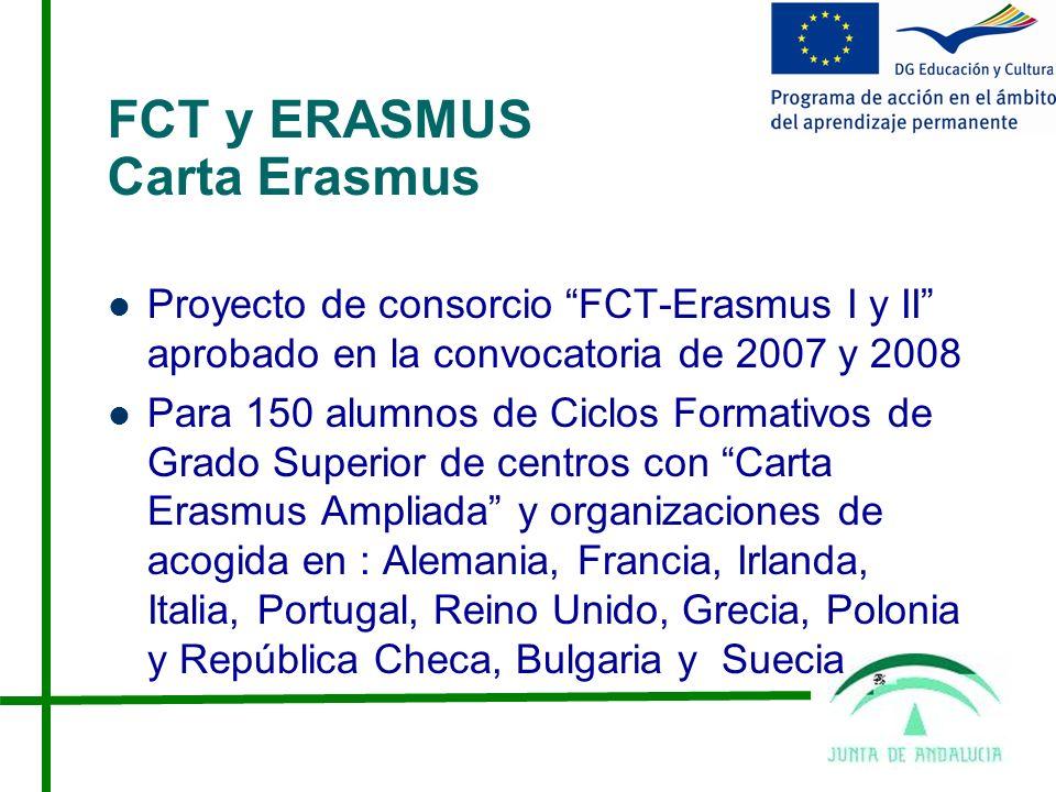 FCT y ERASMUS Carta Erasmus