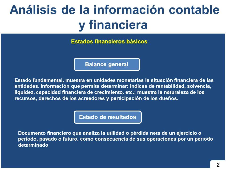 Análisis de la información contable y financiera
