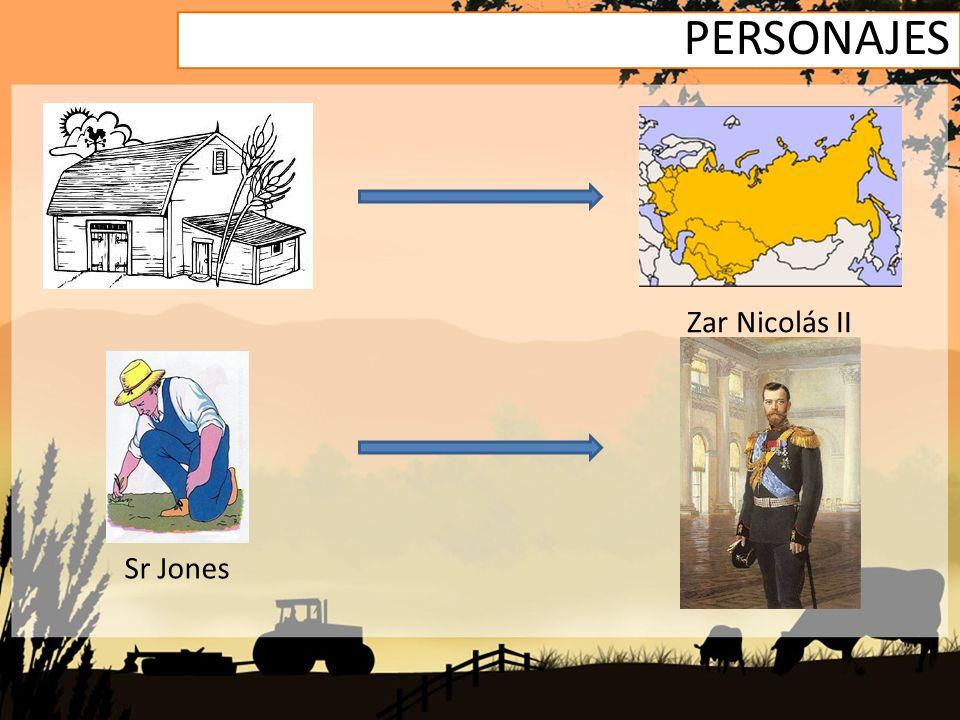 PERSONAJES Zar Nicolás II Sr Jones