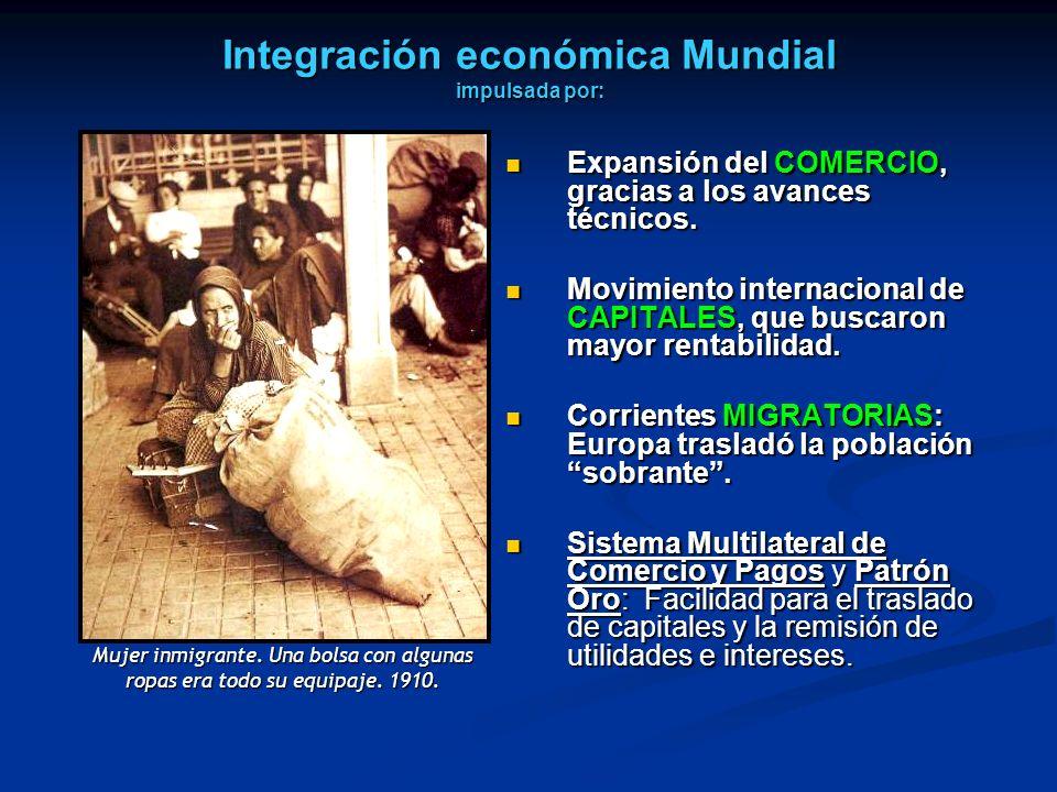 Integración económica Mundial impulsada por:
