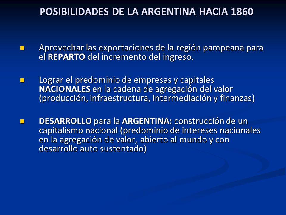 POSIBILIDADES DE LA ARGENTINA HACIA 1860