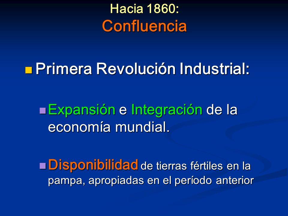 Primera Revolución Industrial: