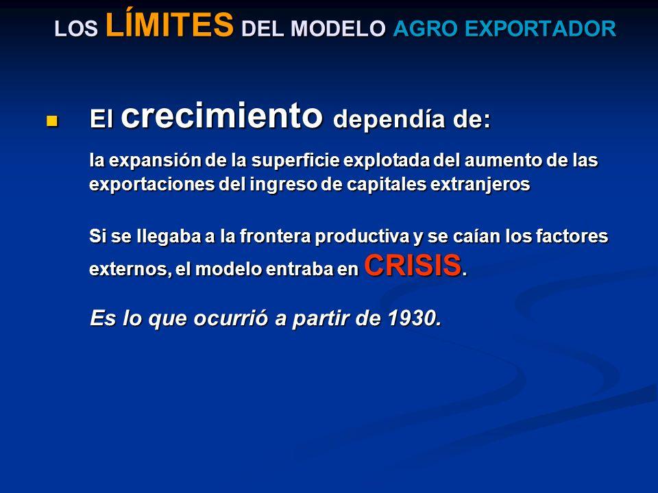 LOS LÍMITES DEL MODELO AGRO EXPORTADOR