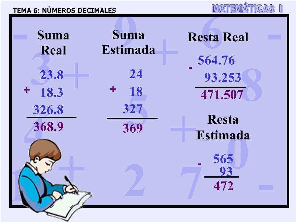Resta Real Suma. Real. Suma. Estimada. 564.76. - 23.8. 18.3. 326.8. 24. 18. 327. 93.253.