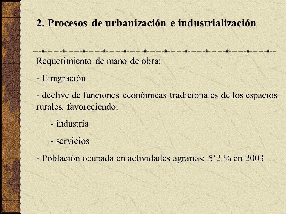 2. Procesos de urbanización e industrialización
