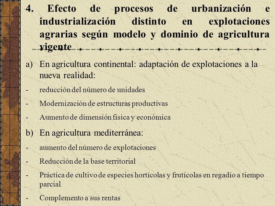 4. Efecto de procesos de urbanización e industrialización distinto en explotaciones agrarias según modelo y dominio de agricultura vigente
