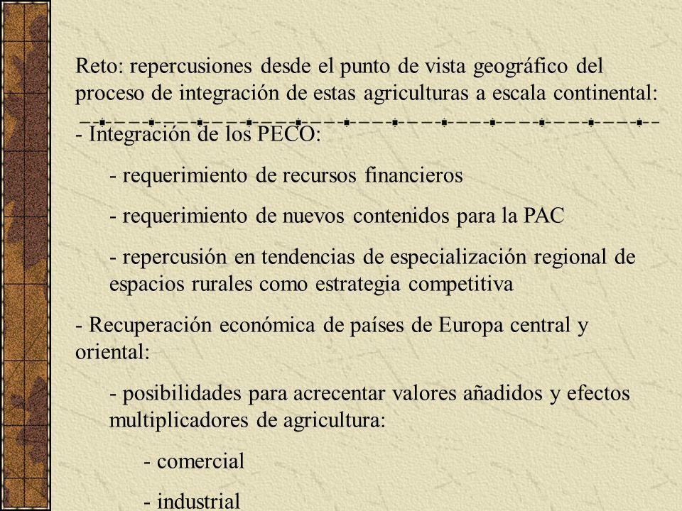 Reto: repercusiones desde el punto de vista geográfico del proceso de integración de estas agriculturas a escala continental:
