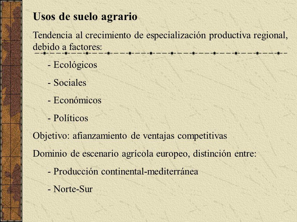 Usos de suelo agrario Tendencia al crecimiento de especialización productiva regional, debido a factores: