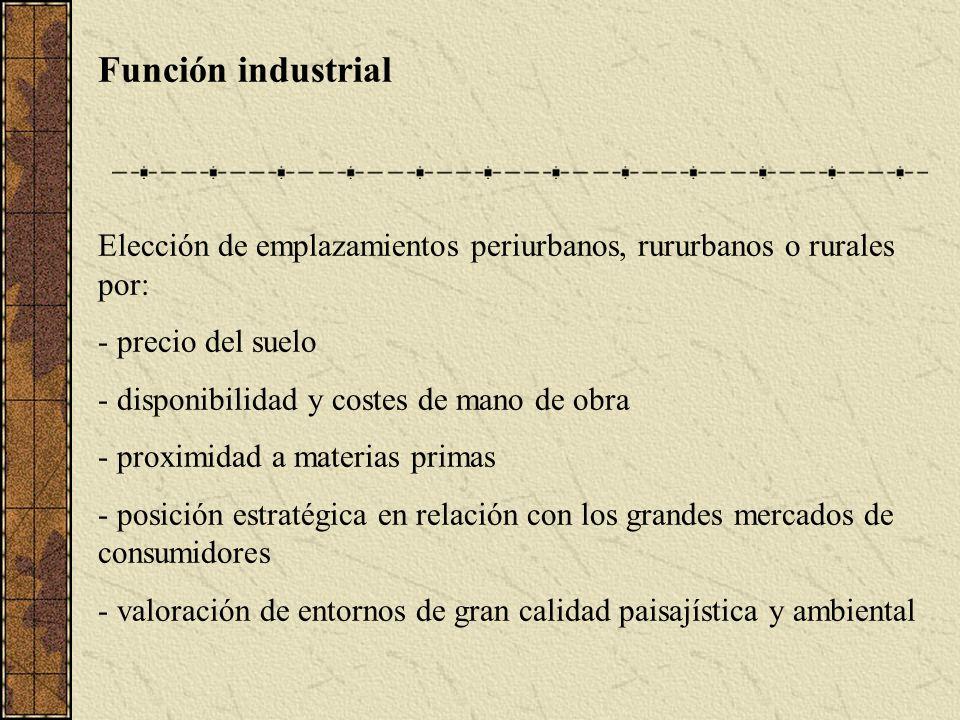 Función industrial Elección de emplazamientos periurbanos, rururbanos o rurales por: precio del suelo.