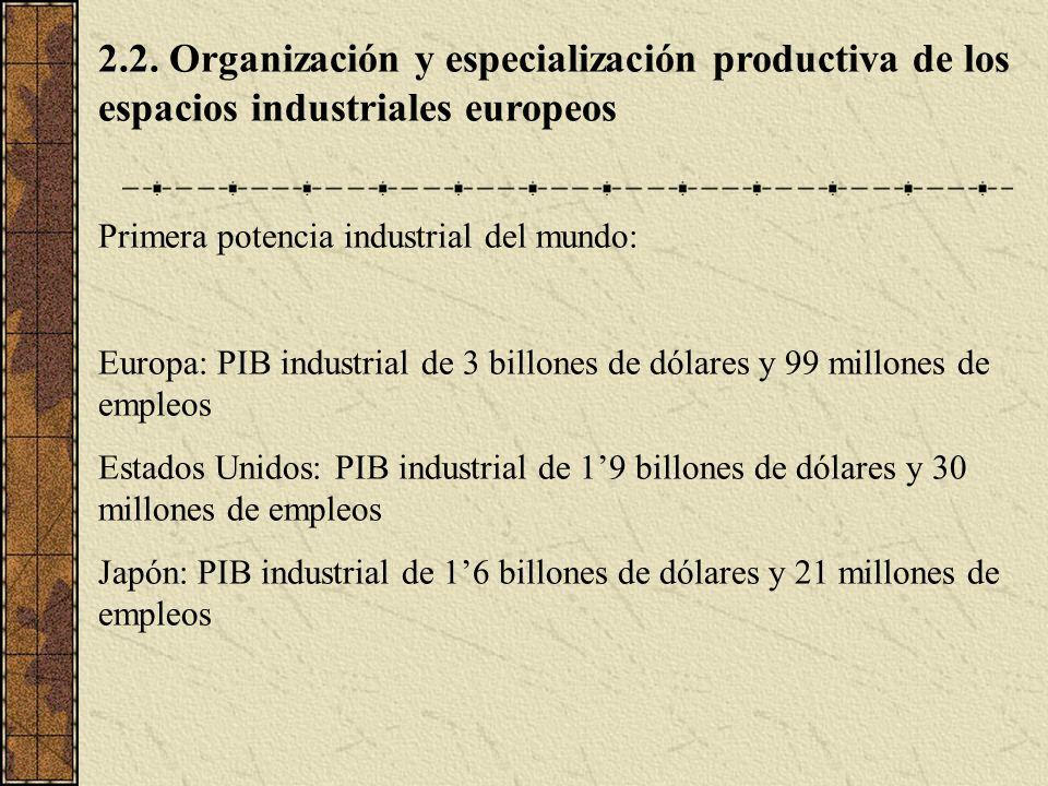 2.2. Organización y especialización productiva de los espacios industriales europeos