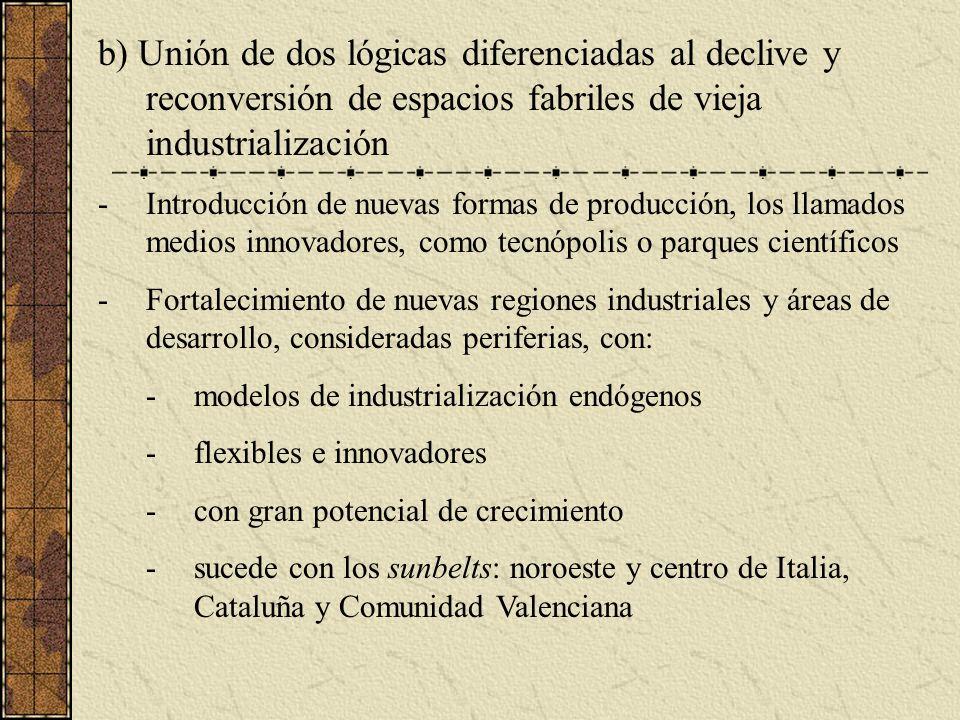 b) Unión de dos lógicas diferenciadas al declive y reconversión de espacios fabriles de vieja industrialización