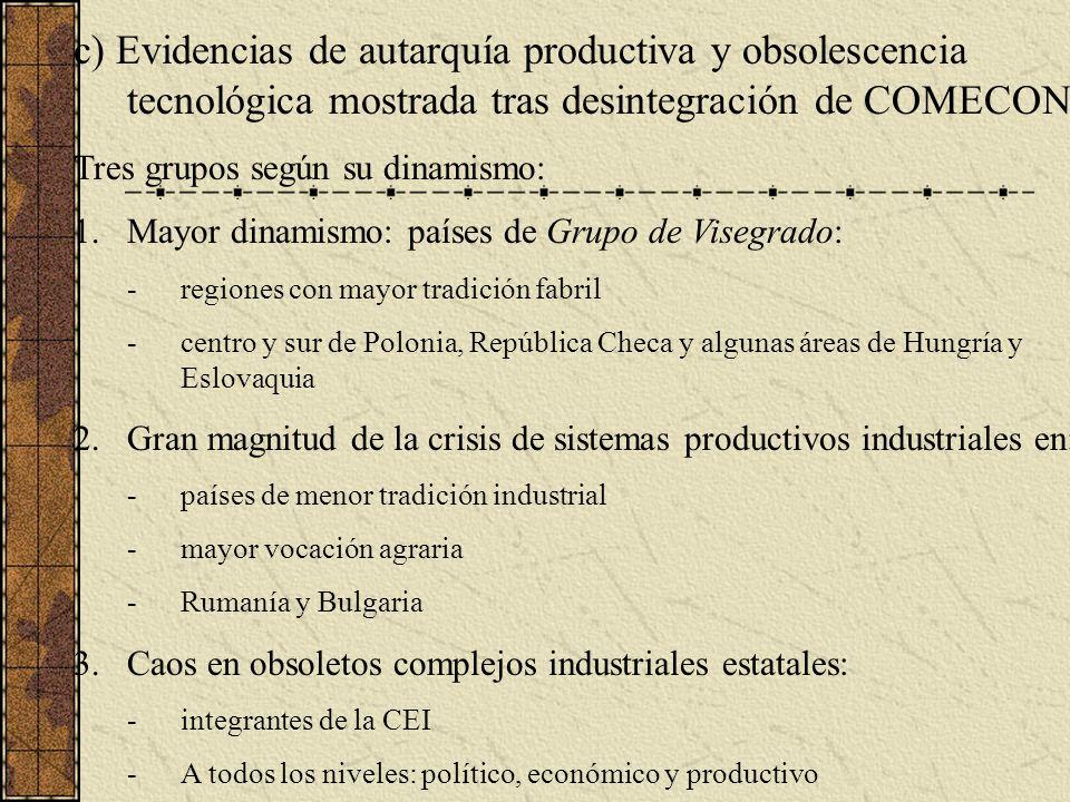 c) Evidencias de autarquía productiva y obsolescencia tecnológica mostrada tras desintegración de COMECON