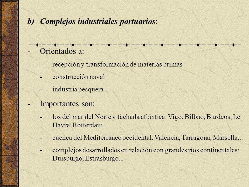 Complejos industriales portuarios: