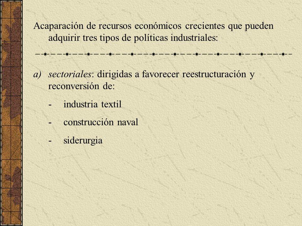 Acaparación de recursos económicos crecientes que pueden adquirir tres tipos de políticas industriales: