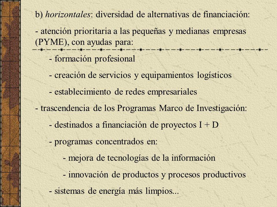 b) horizontales: diversidad de alternativas de financiación: