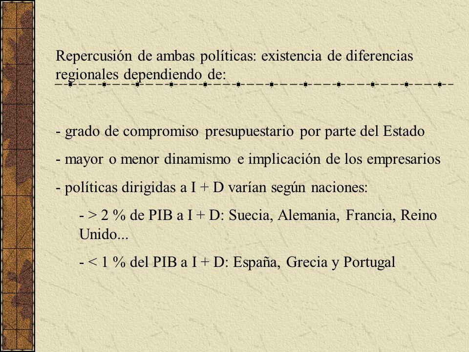 Repercusión de ambas políticas: existencia de diferencias regionales dependiendo de: