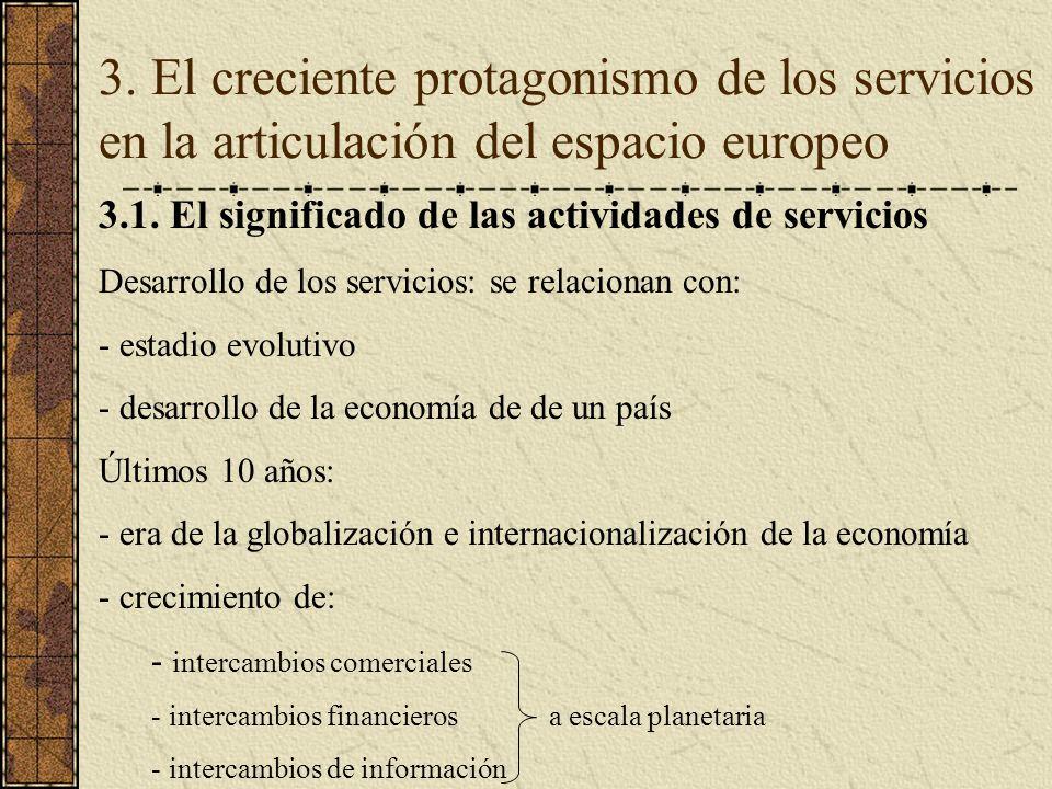 3. El creciente protagonismo de los servicios en la articulación del espacio europeo