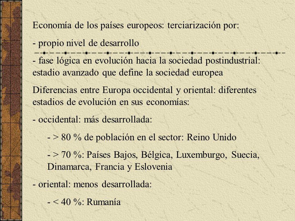Economía de los países europeos: terciarización por: