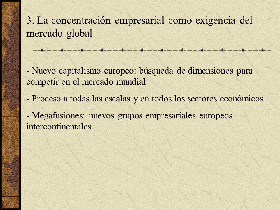 3. La concentración empresarial como exigencia del mercado global