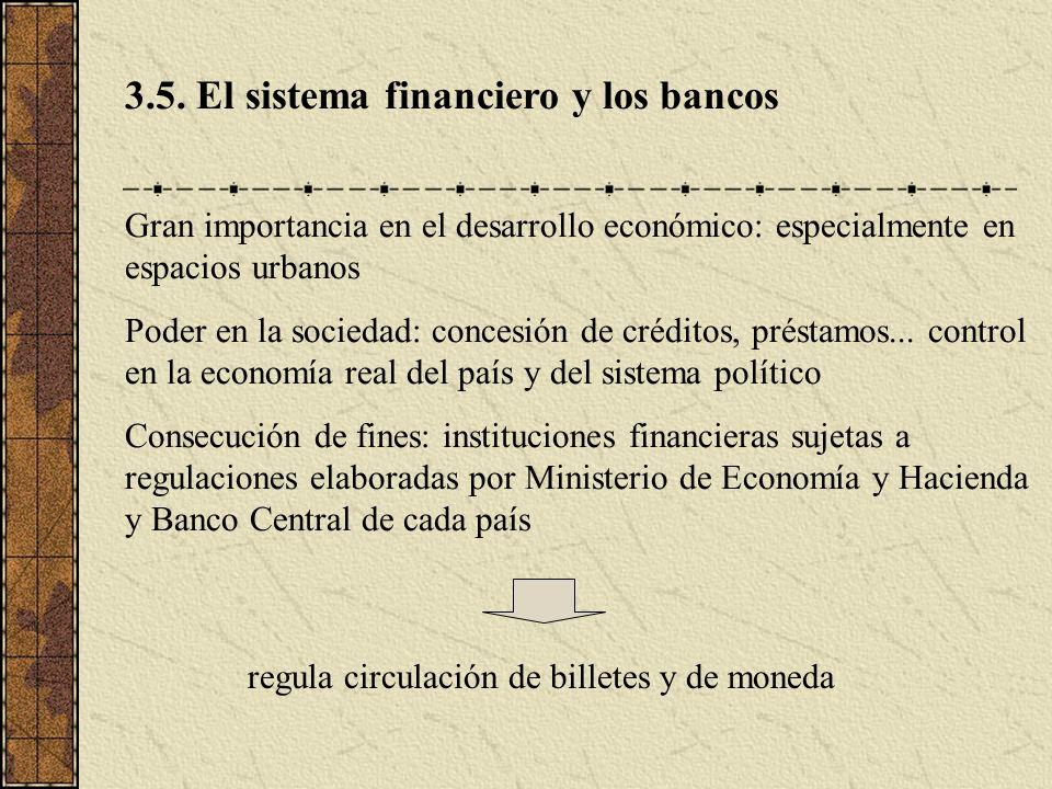 3.5. El sistema financiero y los bancos