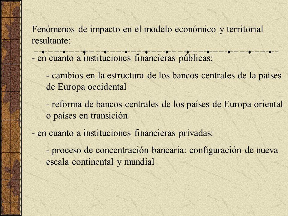 Fenómenos de impacto en el modelo económico y territorial resultante: