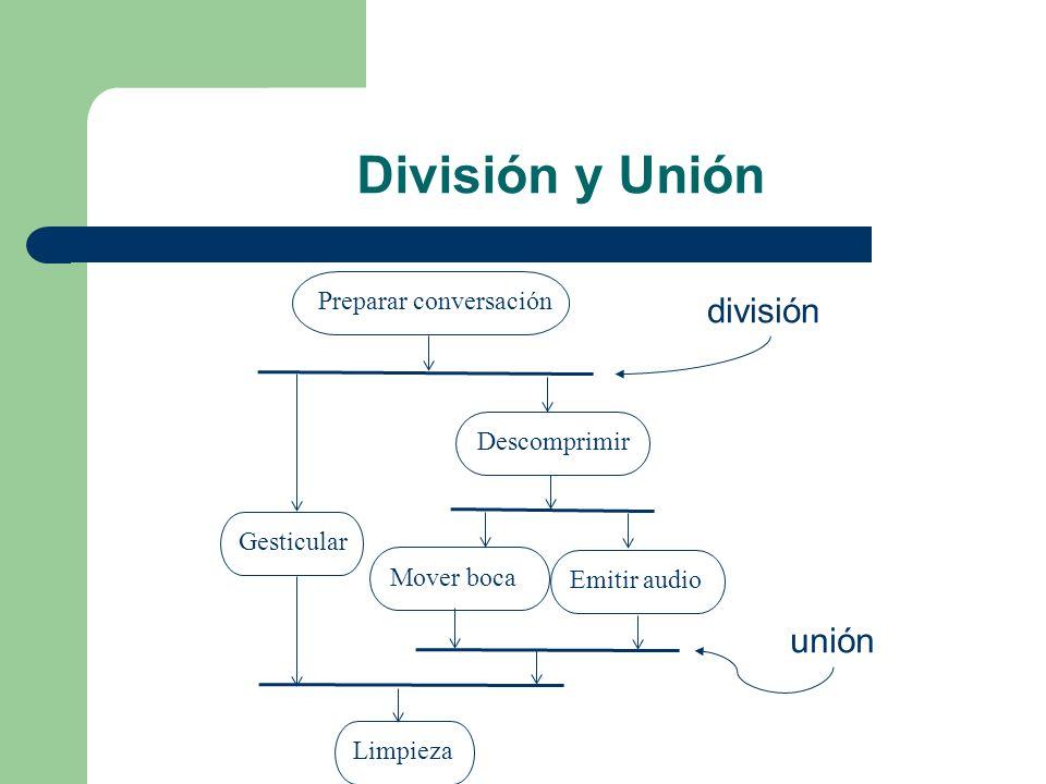 División y Unión división unión Preparar conversación Descomprimir