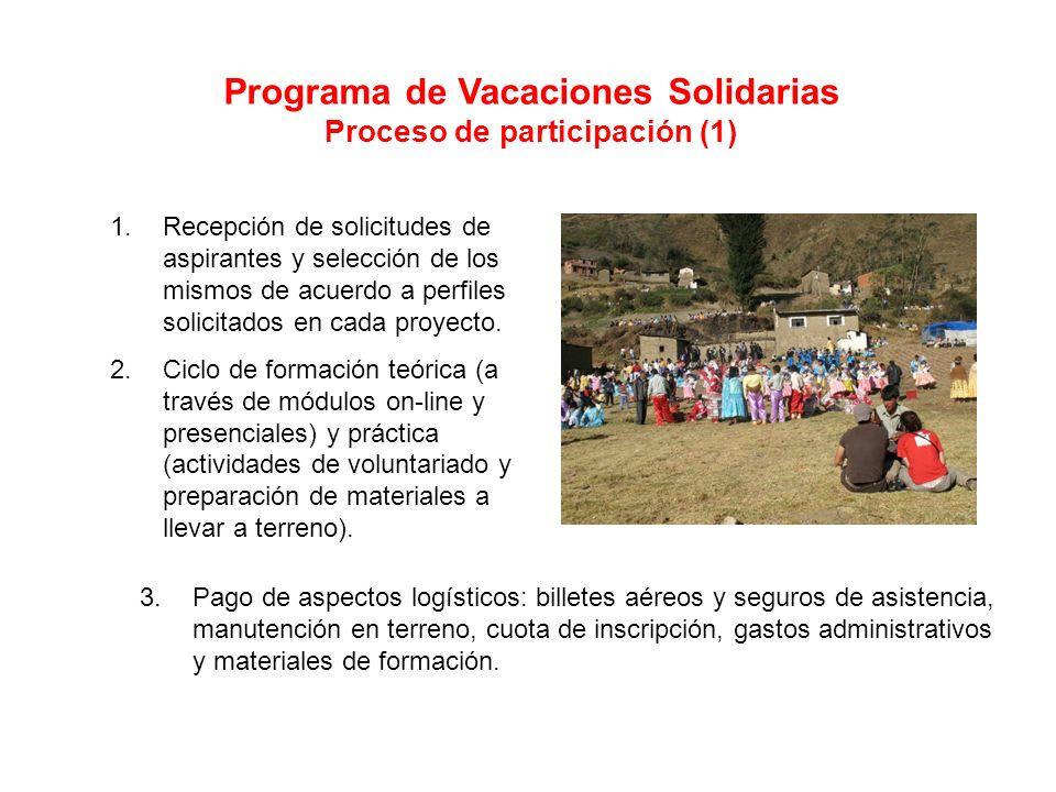 Programa de Vacaciones Solidarias Proceso de participación (1)